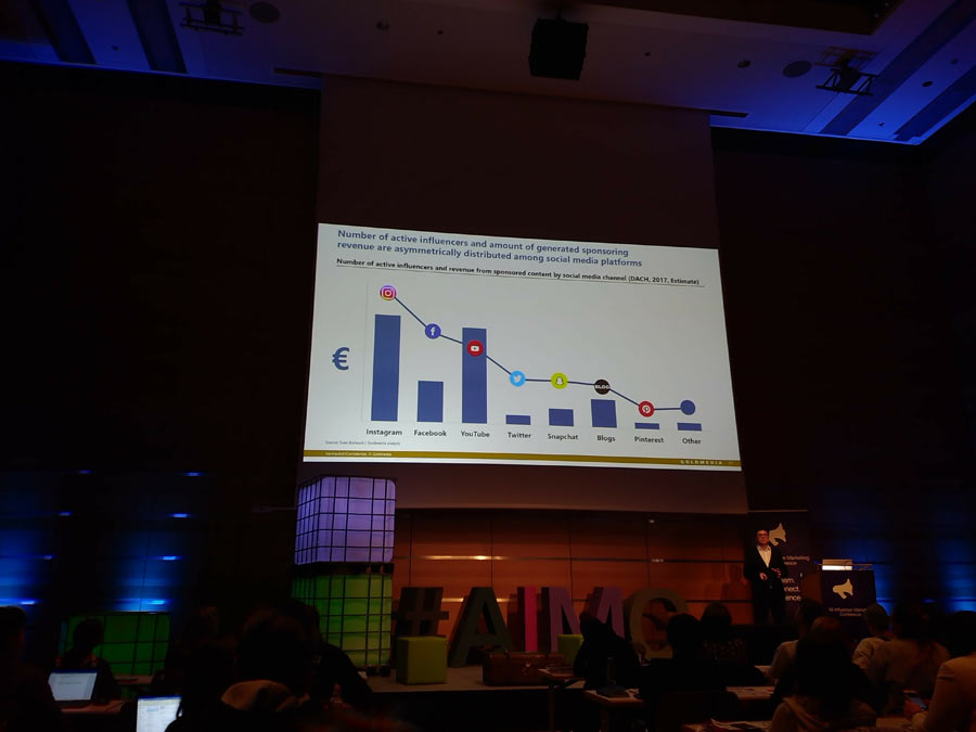 aimc 2018 tag2 muenchen 120 - Rückblick: All Influencer Marketing Conference #AIMC 2. Tag des #InfluencerReisli
