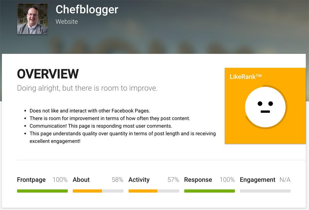 likealyzer chefblogger 1 - Facebook Fanseiten analysieren leicht gemacht