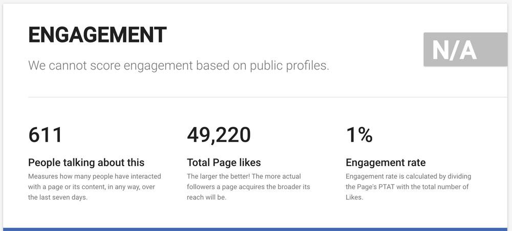 likealyzer elternplanet 3 - Facebook Fanseiten analysieren leicht gemacht