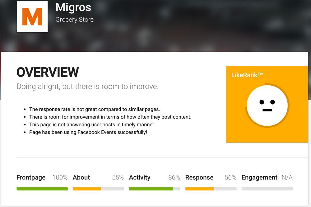likealyzer migros 1 - Facebook Fanseiten analysieren leicht gemacht