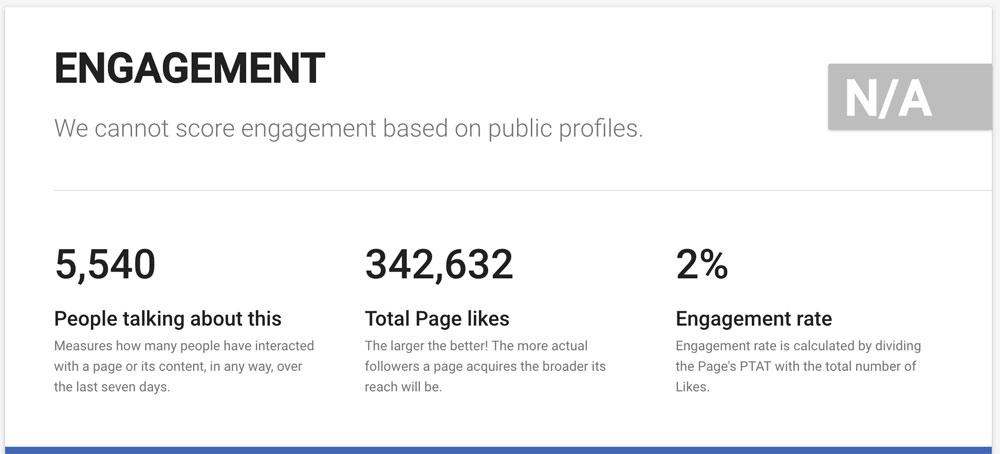 likealyzer migros 3 - Facebook Fanseiten analysieren leicht gemacht