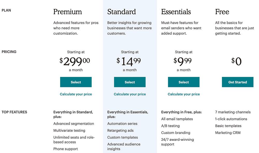 mailchimp pricing 2019 - Mailchimp passt seine Preise an