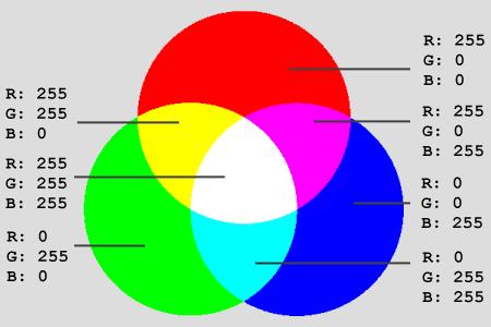 rgb farbmodell - Wie kann ich einen Titel mit einem Schatten aufpimpen?