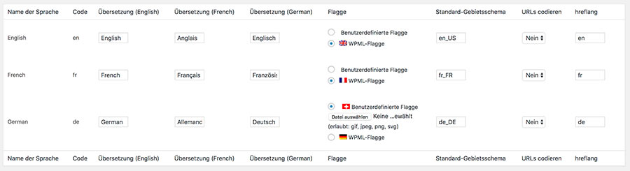 wpml sprache anpassen - Wie passt man in WPML die Sprachenbilder an.