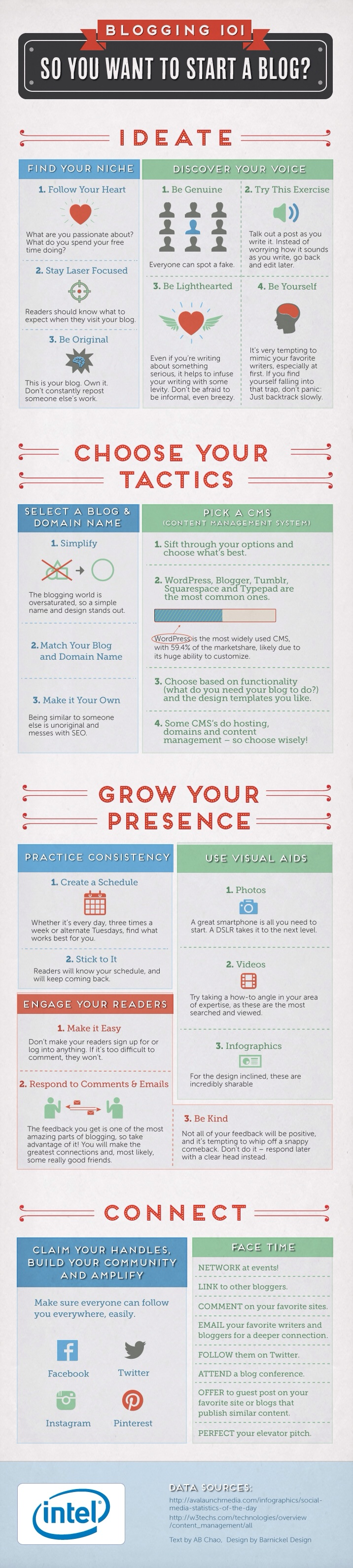 infografik So you want to start a blog - Blogging 101: So you want to start a blog? (Infografik)