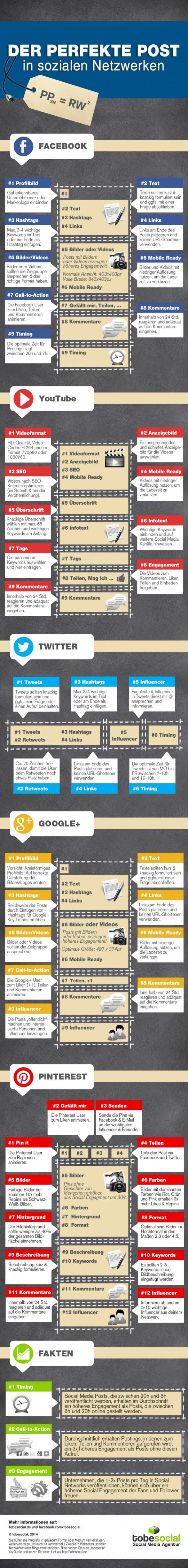 infografik-das-perfekte-posting-für-social-media