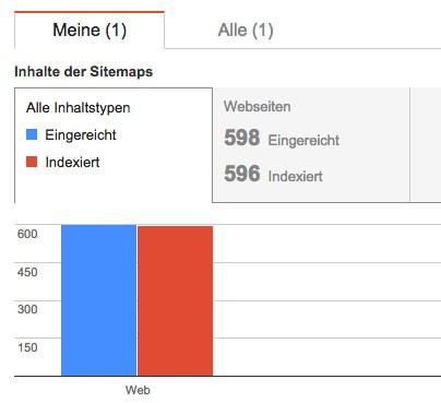 google webmastertool sitemap erfassen - Wie trage ich meine Webseite bei Google ein
