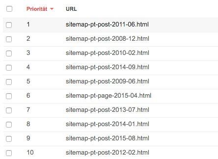 Xml Sitemap Fehlermeldung Plugin